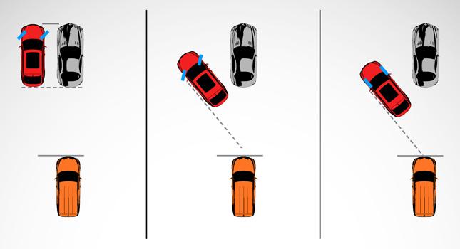 How to parallel-park in 6 easy steps